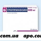 Гроприносин 0,5 n50 табл