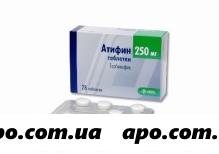 Атифин 0,25 n28 табл