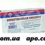 Никотиновая к-та 0,01/мл 1мл n10 амп /дальхимфарм