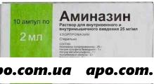 Аминазин 0,025/мл 2мл n10 амп р-р в/в в/м