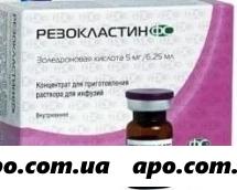 Резокластин фс 0,005/6,25мл флак конц д/р-ра д/инф