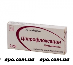 Ciprofloxacin (Oral Route) Description and Brand Names - Mayo