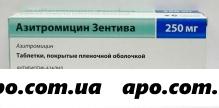 Азитромицин зентива 0,25 n6 табл п/плен/оболоч