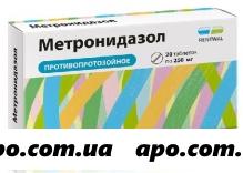 Метронидазол 0,25 n20 табл инд/уп /renewal/