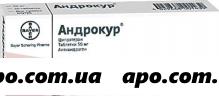 Андрокур 0,05 n20 табл
