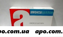 Амоксициллин 0,5 n20 табл