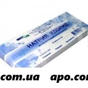 Натрия хлорид 0,9% 5мл n10 амп р-р д/ин/микроген