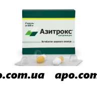 Азитрокс 0,5 n2 капс