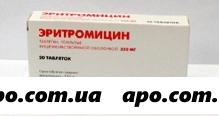 Эритромицин 0,25 n20 табл п/о/авва рус
