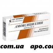 Амоксициллин 0,25 n20 табл/биохимик