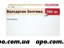 Валсартан зентива 0,16 n28 табл п/плен/оболоч