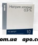 Натрия хлорид 0,9% 10мл n10 амп р-р д/ин /гротекс/