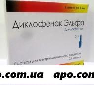 Диклофенак эльфа 0,025/мл 3мл n5 амп р-р в/м