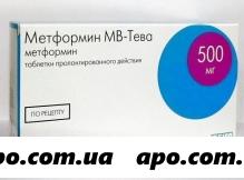 Метформин мв-тева 0,5 n30 табл пролонг