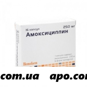 Амоксициллин 0,25 n16 капс