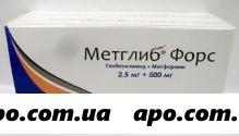 Метглиб форс 0,0025 + 0,5 n30 табл п/плен/оболоч