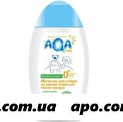 Аква бэби/ aqa baby молочко д/ухода за кожей малыша после загара 250мл