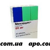 Микардис 0,08 n28 табл