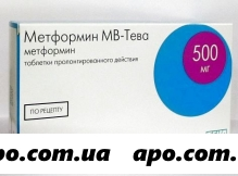 Метформин-тева 0,5 n30 табл п/плен/оболоч