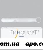 Гинофорт 2% 5,0 крем ваг с аппликатором