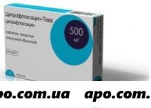 Ципрофлоксацин-тева 0,5 n10 табл п/о