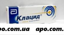 Клацид 0,25 n10 табл п/о