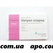 Натрия хлорид 0,9% 10мл n10 амп р-р д/ин/нхфз