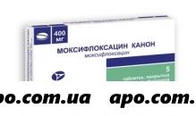 Моксифлоксацин канон 0,4 n5 табл п/плен оболоч
