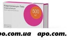 Кларитромицин-тева 0,5 n10 табл п/о