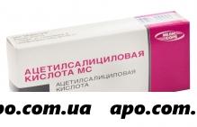 Ацетилсалициловая кислота мс 0,5 n20 табл