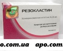 Резокластин 0,005/6,25мл флак конц д/пригот/р-ра д/инф/натива/