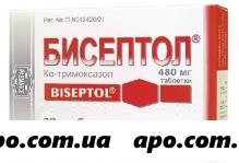 Бисептол 0,48 n28 табл