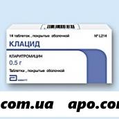 Клацид 0,5 n14 табл п/плен/оболоч